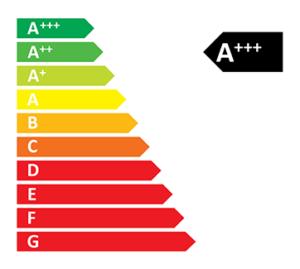 Gefrierschrank mit Energieeffizenzklasse A+++